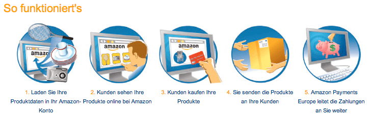 Verkaufen_bei_Amazon_-_So_funktioniert_s___Amazon_Services_Europe